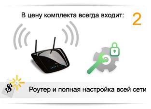 Полная настройка wifi роутра включена в цену каждого товара!